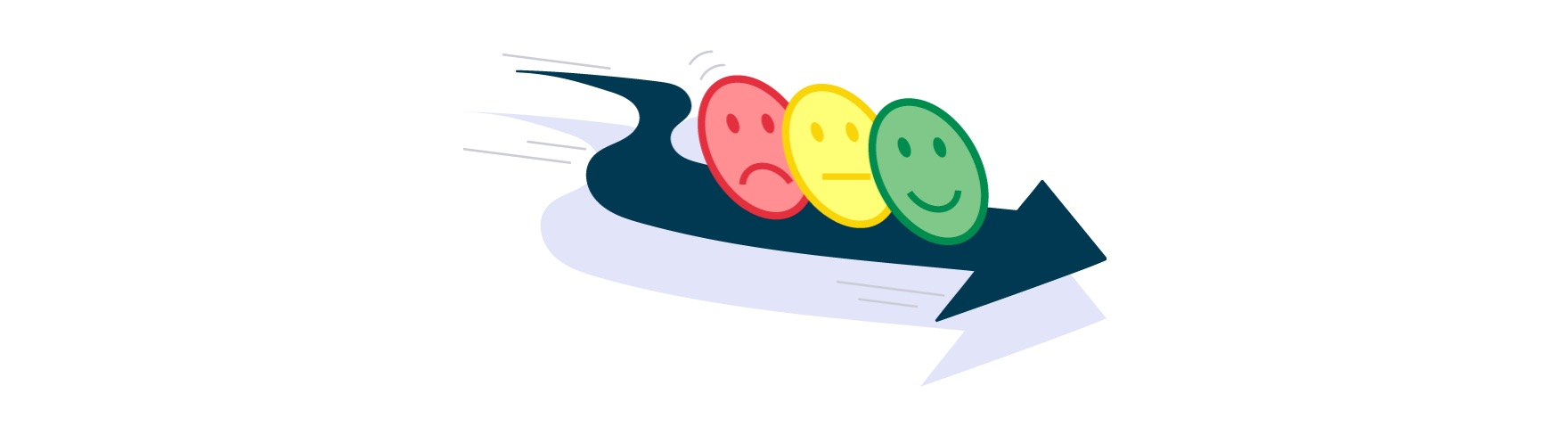 A happy green, neutral yellow, and sad red face illustration riding on top of an arrow pointing to the right