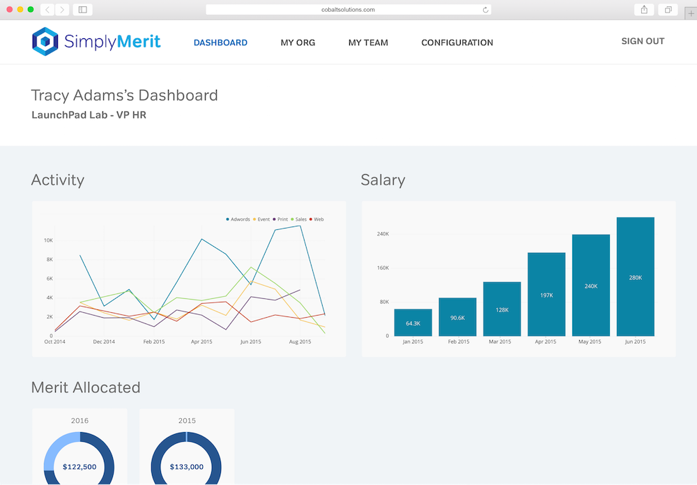 An example of the a dashboard on SimplyMerit